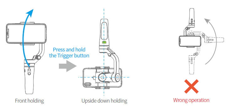 Switch Between normal and inverse holding way(low angle shooting)