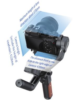 Cameras Supported