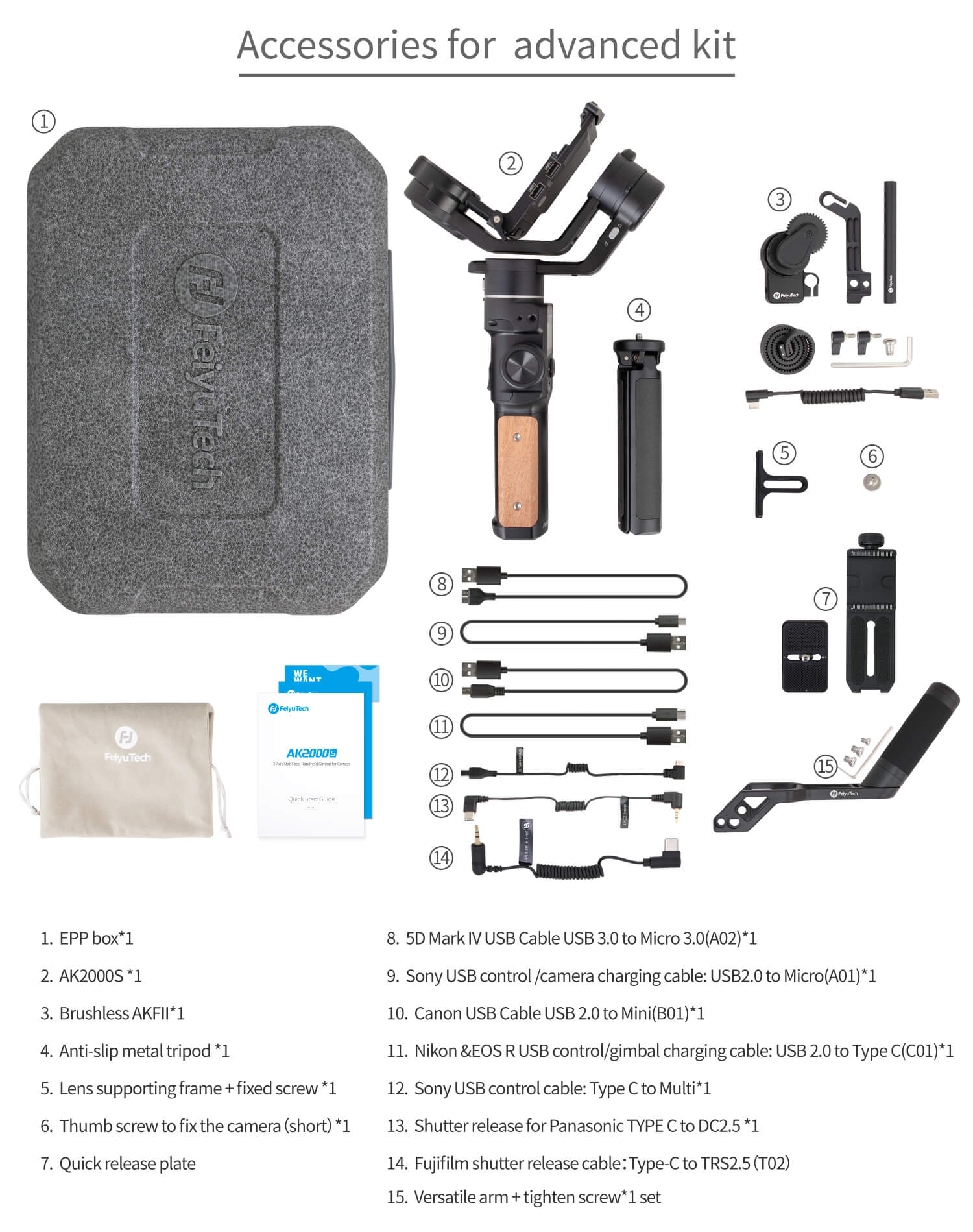 Accessories for standard kit