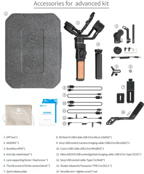 Accessories for  advanced kit